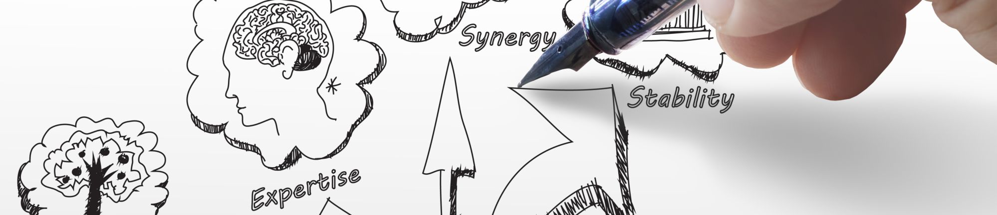 PR is Synergy